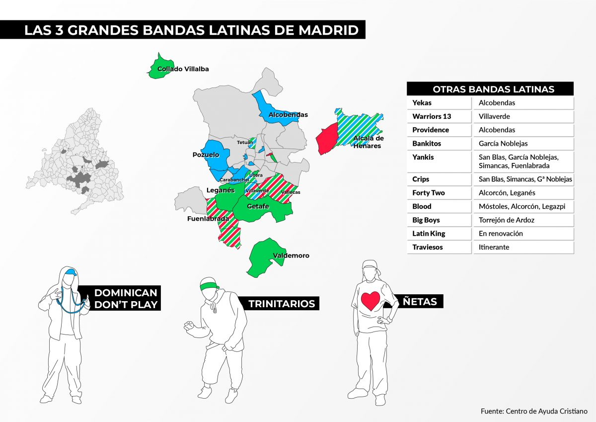 bandas-latinas-madrid